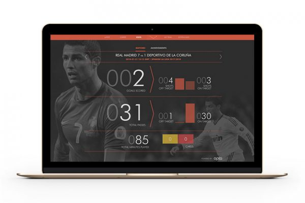 Polaris Sports, Cristiano Ronaldo Website by branditnext